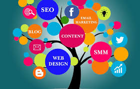 Digital Marketing, Social Media